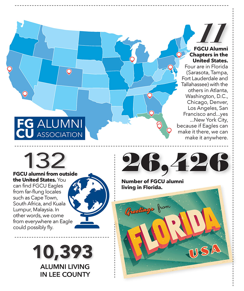 Photo of statistics on FGCU Alumni
