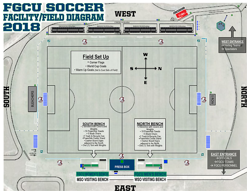 graphic of FGCU soccer field