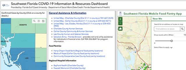 Photo shows data dashboard